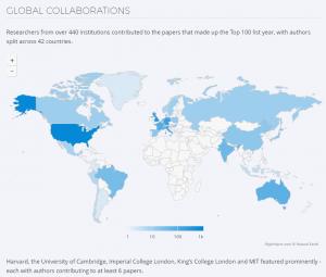 42 países participantes en el estudio Altmetric Top 100 2016!